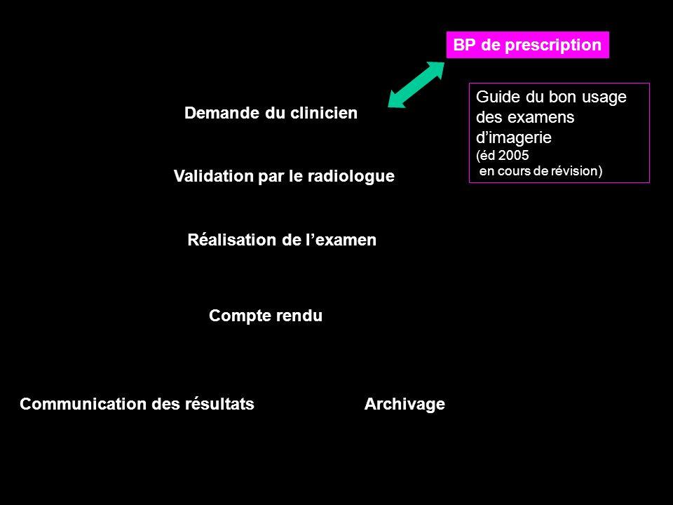 Guide du bon usage des examens d'imagerie Demande du clinicien