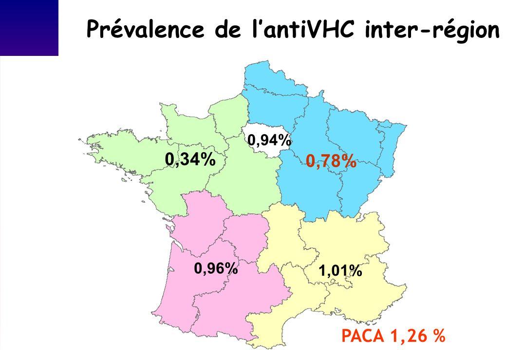Prévalence de l'antiVHC inter-région