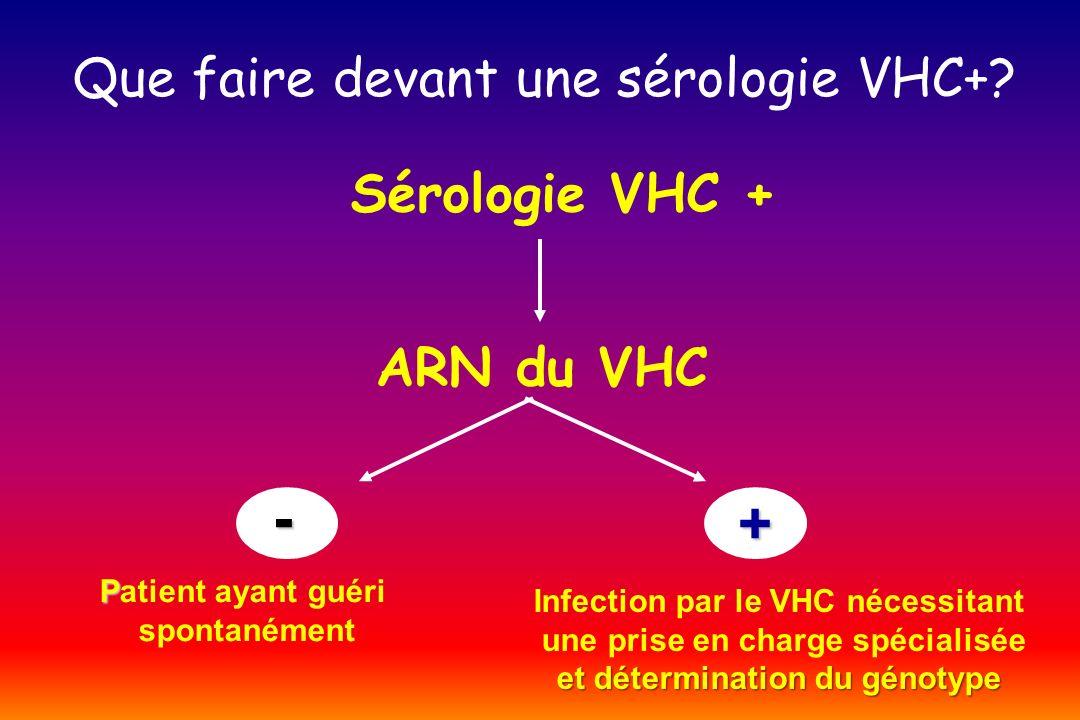 - + Que faire devant une sérologie VHC+ Sérologie VHC + ARN du VHC