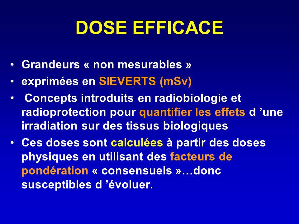 DOSE EFFICACE Grandeurs « non mesurables » exprimées en SIEVERTS (mSv)