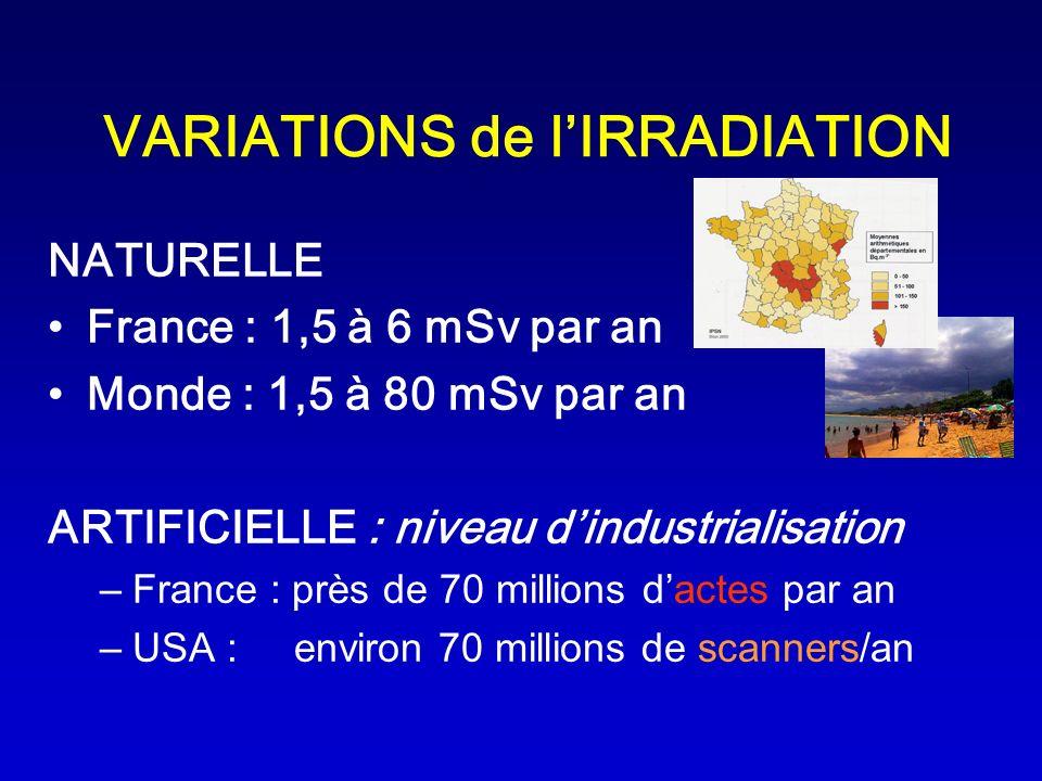VARIATIONS de l'IRRADIATION