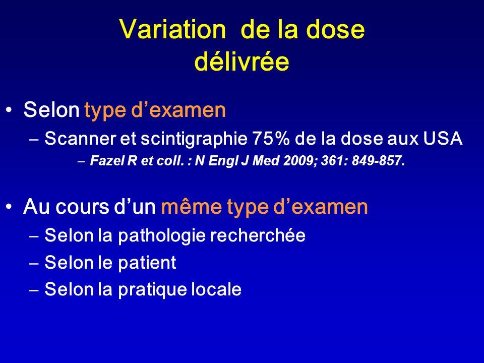 Variation de la dose délivrée