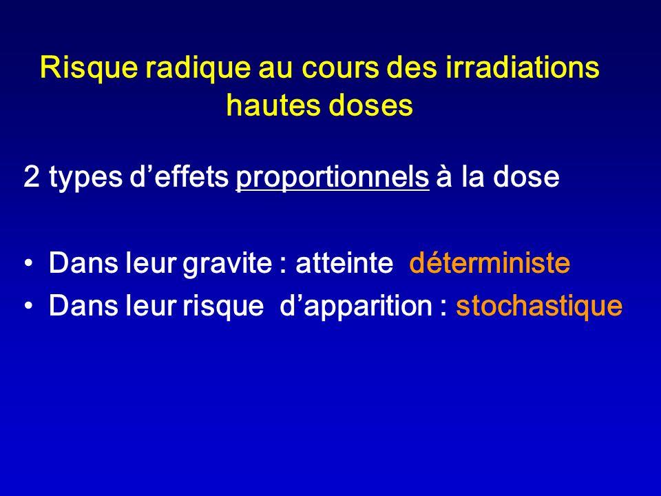 Risque radique au cours des irradiations hautes doses