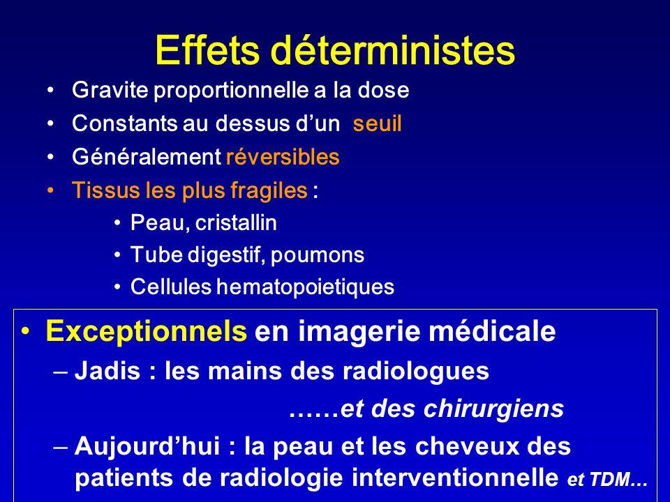 Effets déterministes Exceptionnels en imagerie médicale