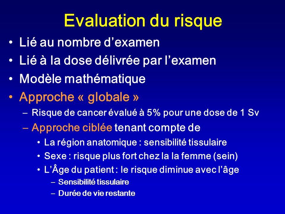Evaluation du risque Lié au nombre d'examen