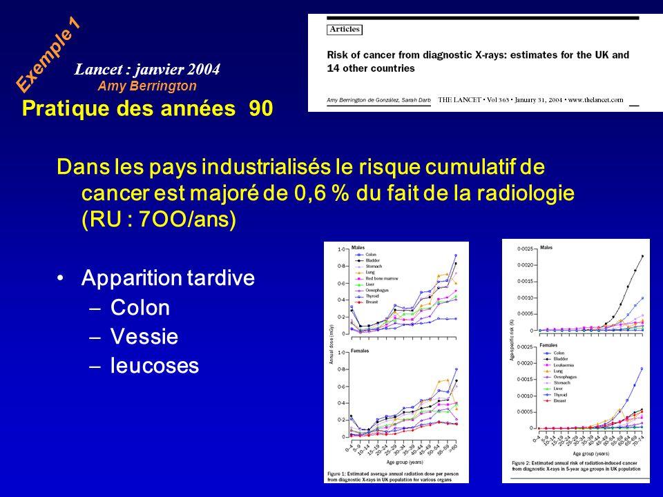 Lancet : janvier 2004 Amy Berrington. Pratique des années 90. Exemple 1.