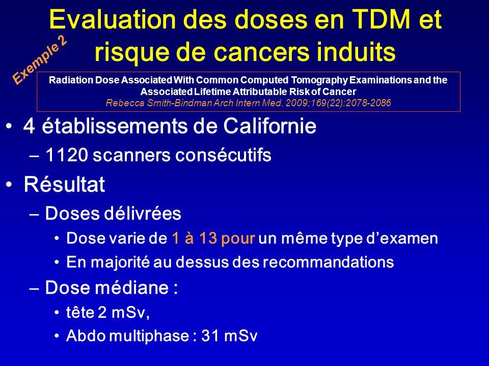 Evaluation des doses en TDM et risque de cancers induits