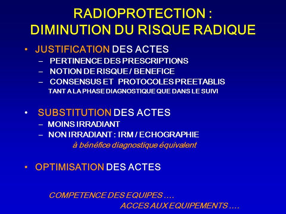 RADIOPROTECTION : DIMINUTION DU RISQUE RADIQUE