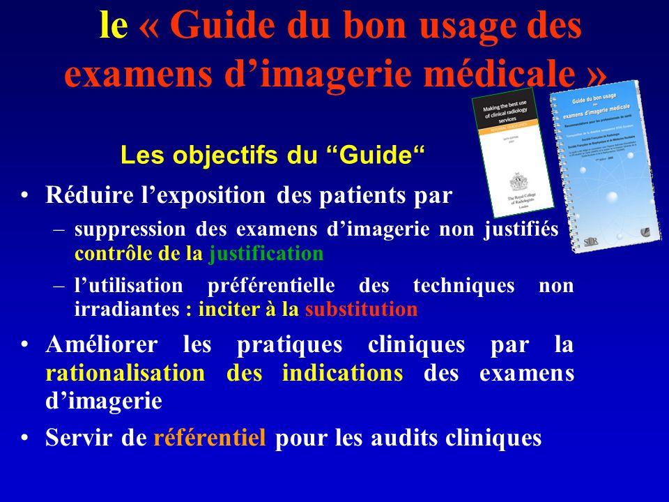 le « Guide du bon usage des examens d'imagerie médicale »