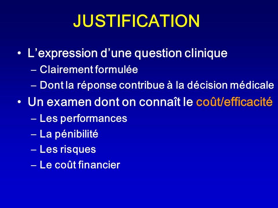 JUSTIFICATION L'expression d'une question clinique