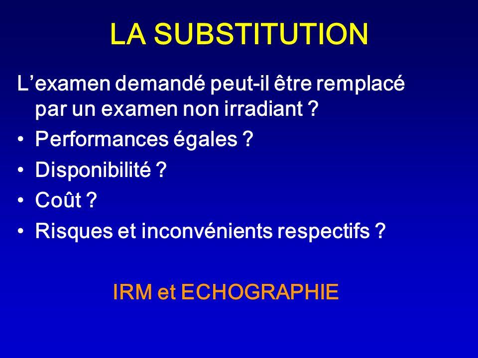 LA SUBSTITUTION L'examen demandé peut-il être remplacé par un examen non irradiant Performances égales