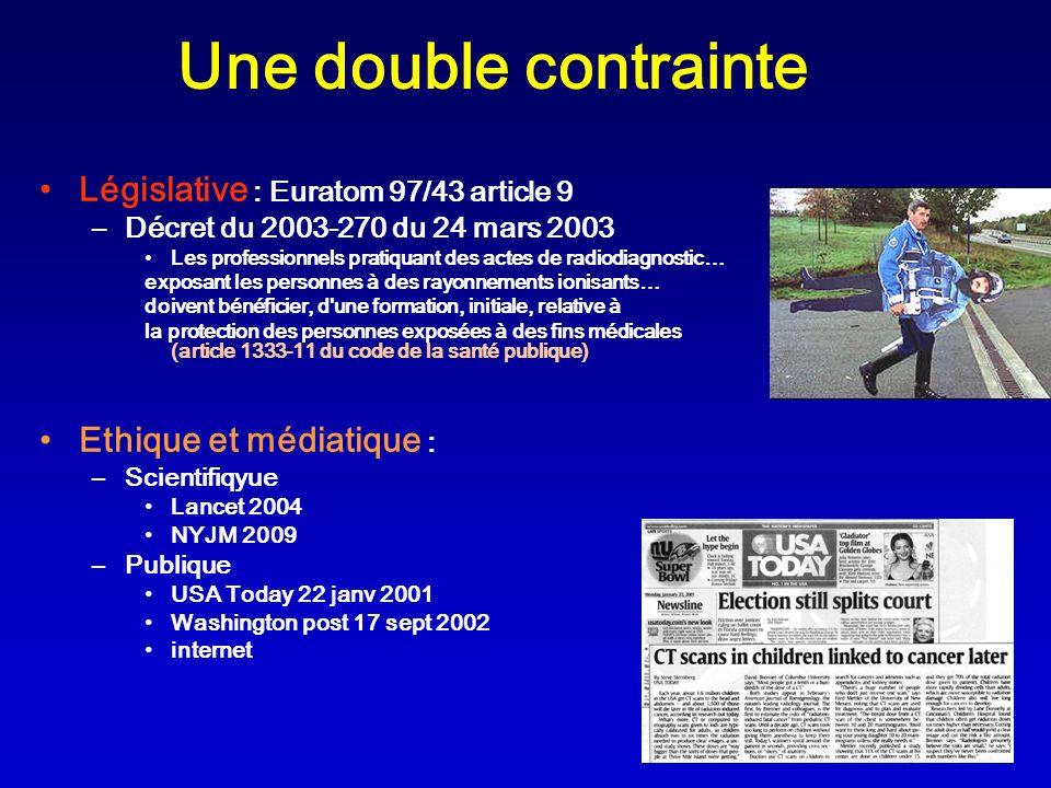 Une double contrainte Législative : Euratom 97/43 article 9