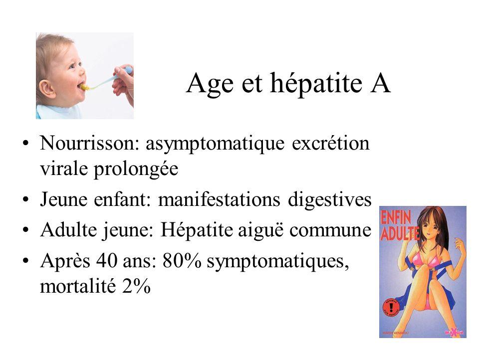 Age et hépatite A Nourrisson: asymptomatique excrétion virale prolongée. Jeune enfant: manifestations digestives.