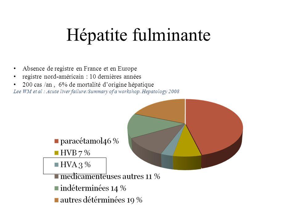 Hépatite fulminante Absence de registre en France et en Europe