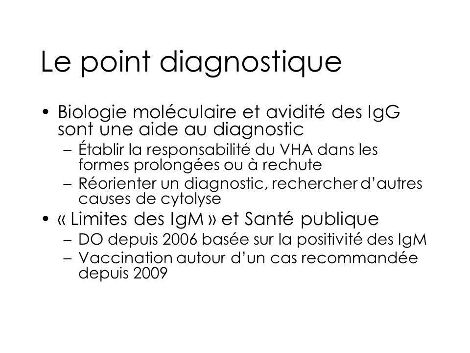 Le point diagnostique Biologie moléculaire et avidité des IgG sont une aide au diagnostic.