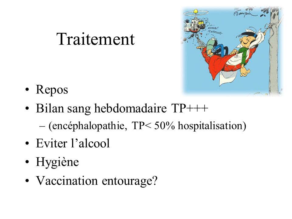 Traitement Repos Bilan sang hebdomadaire TP+++ Eviter l'alcool Hygiène