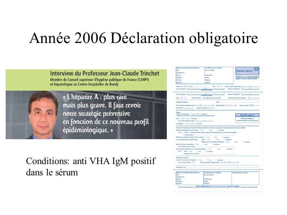 Année 2006 Déclaration obligatoire