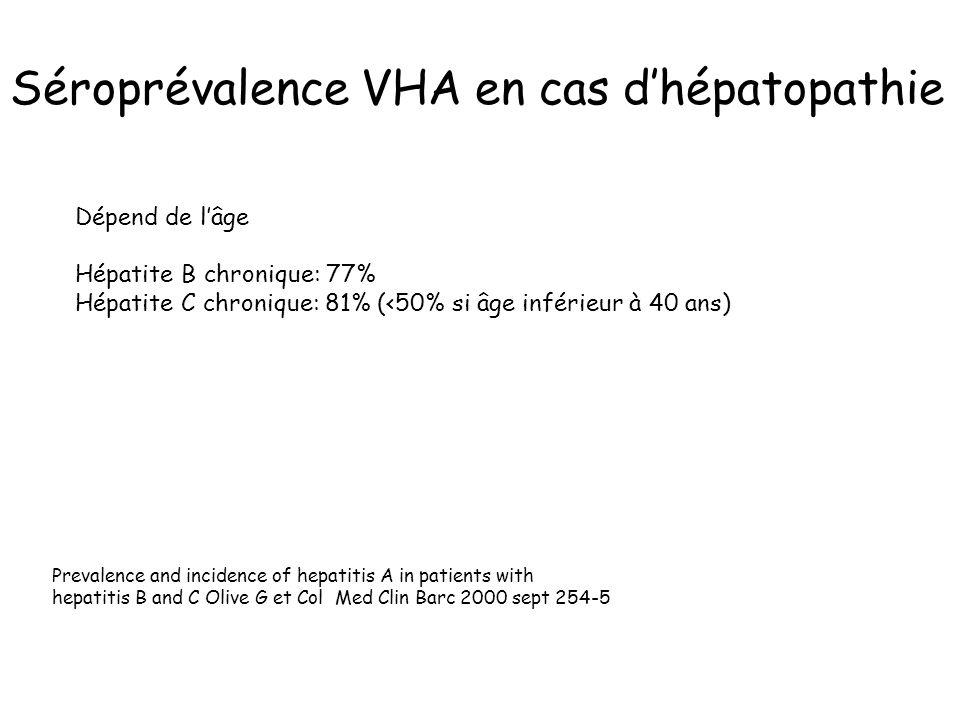 Séroprévalence VHA en cas d'hépatopathie
