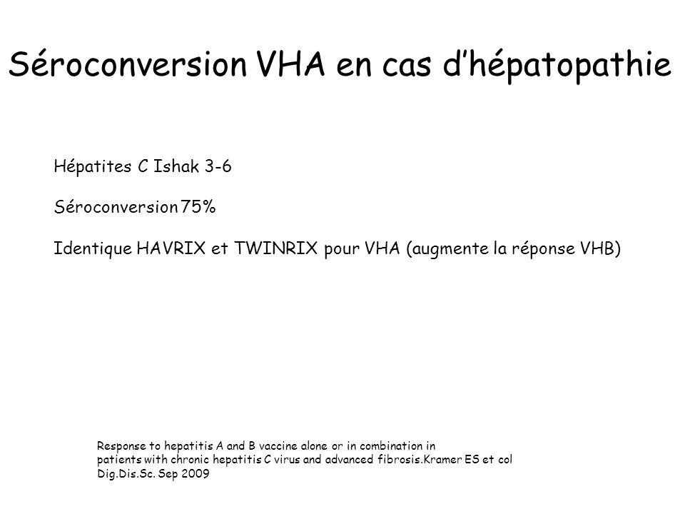 Séroconversion VHA en cas d'hépatopathie