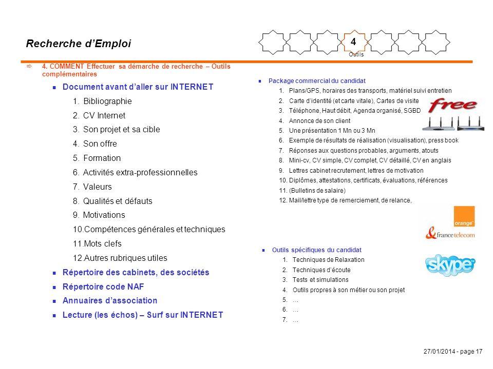 Recherche d'Emploi 4 Document avant d'aller sur INTERNET Bibliographie