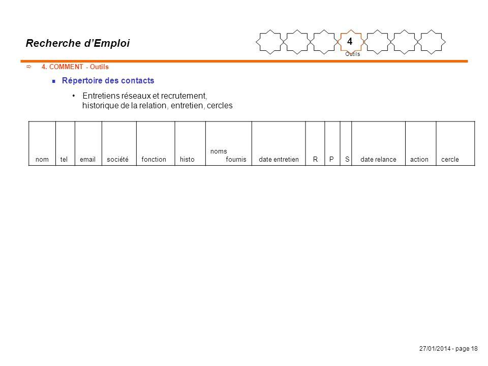 Recherche d'Emploi 4 Répertoire des contacts