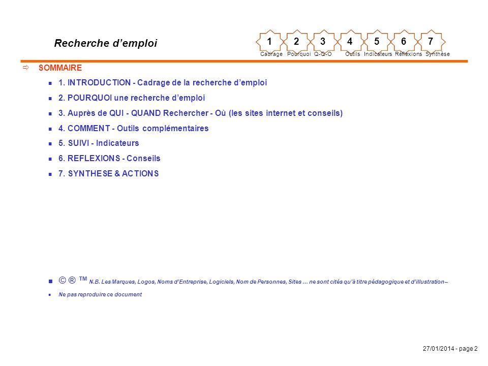 Recherche d'emploi 1. 2. 3. 4. 5. 6. 7. Cadrage. Pourquoi. Q-Q-O. Outils. Indicateurs. Réflexions.