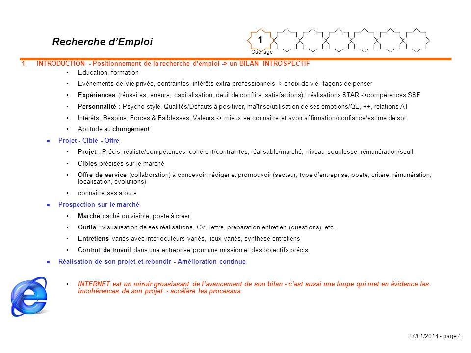 Recherche d'Emploi 1. Cadrage. INTRODUCTION - Positionnement de la recherche d'emploi -> un BILAN INTROSPECTIF.