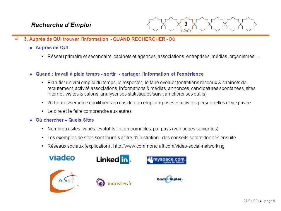 Recherche d'Emploi 3. Q-Q-O. 3. Auprès de QUI trouver l'information - QUAND RECHERCHER - Où. Auprès de QUI.
