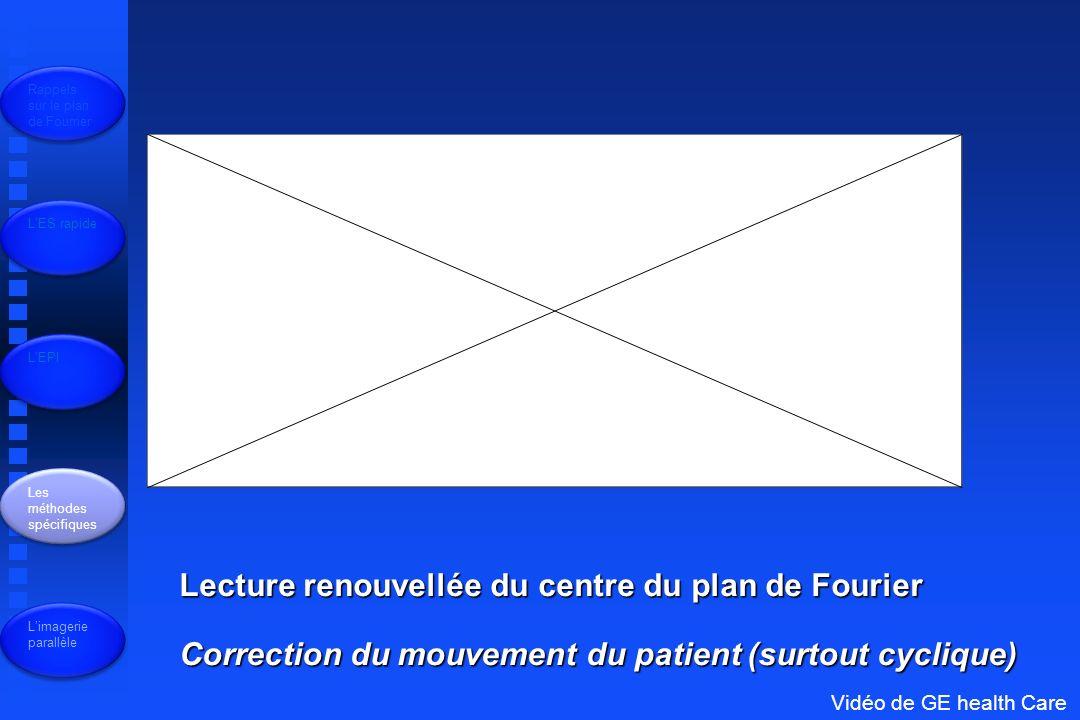 Lecture renouvellée du centre du plan de Fourier