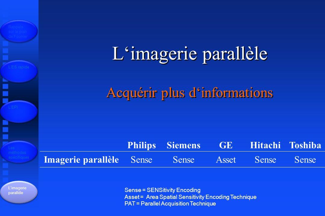 L'imagerie parallèle Acquérir plus d'informations