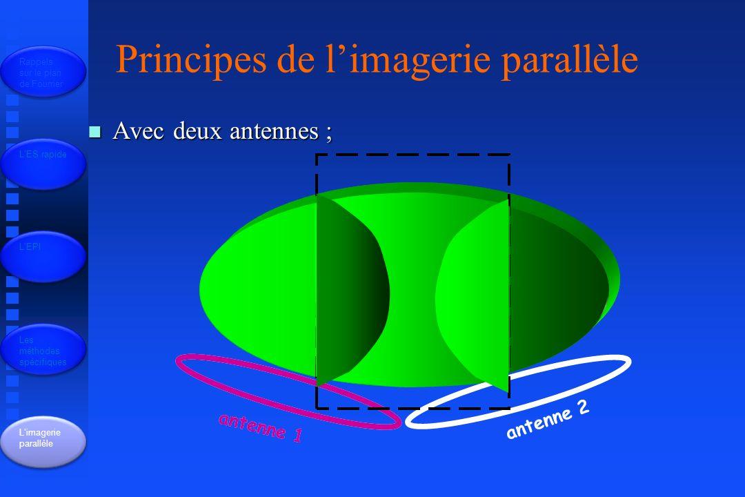 Principes de l'imagerie parallèle