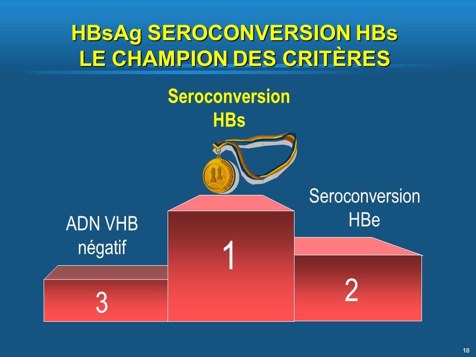 HBsAg SEROCONVERSION HBs LE CHAMPION DES CRITÈRES