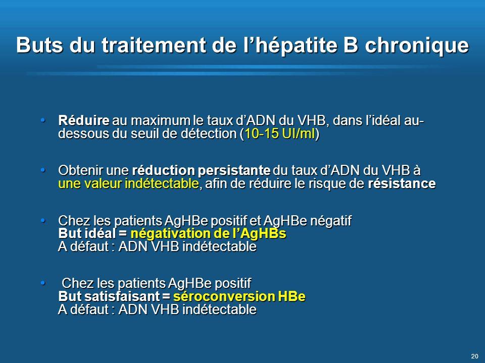 Buts du traitement de l'hépatite B chronique