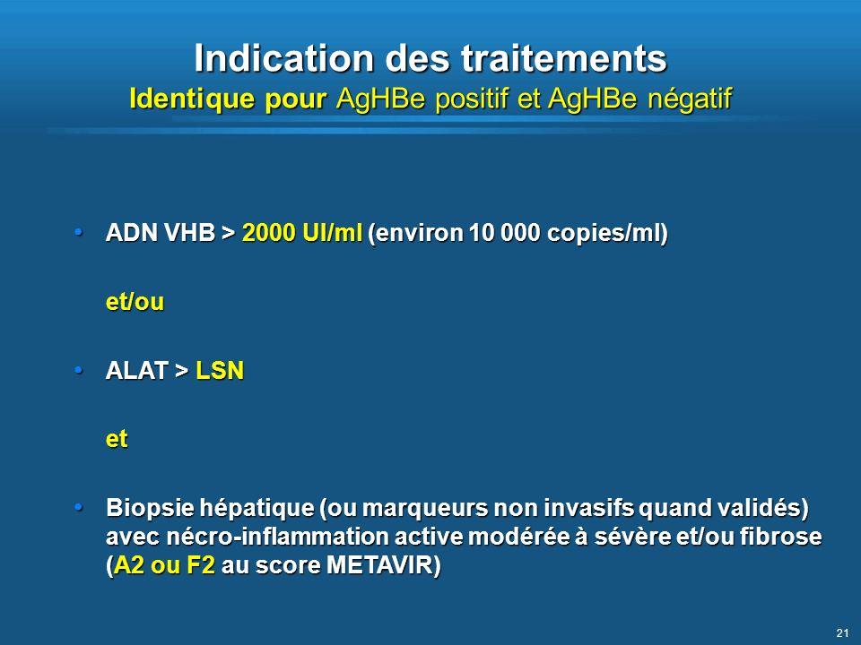 Indication des traitements Identique pour AgHBe positif et AgHBe négatif