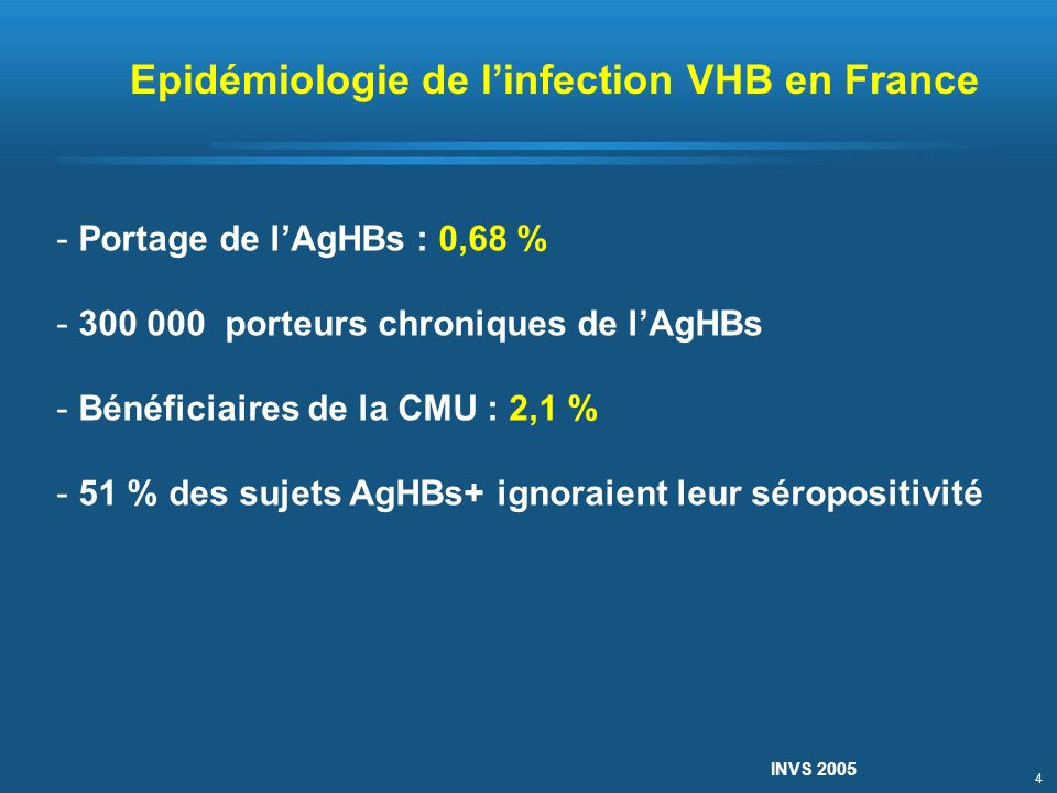 Epidémiologie de l'infection VHB en France