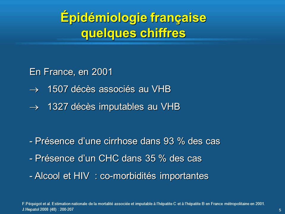 Épidémiologie française quelques chiffres