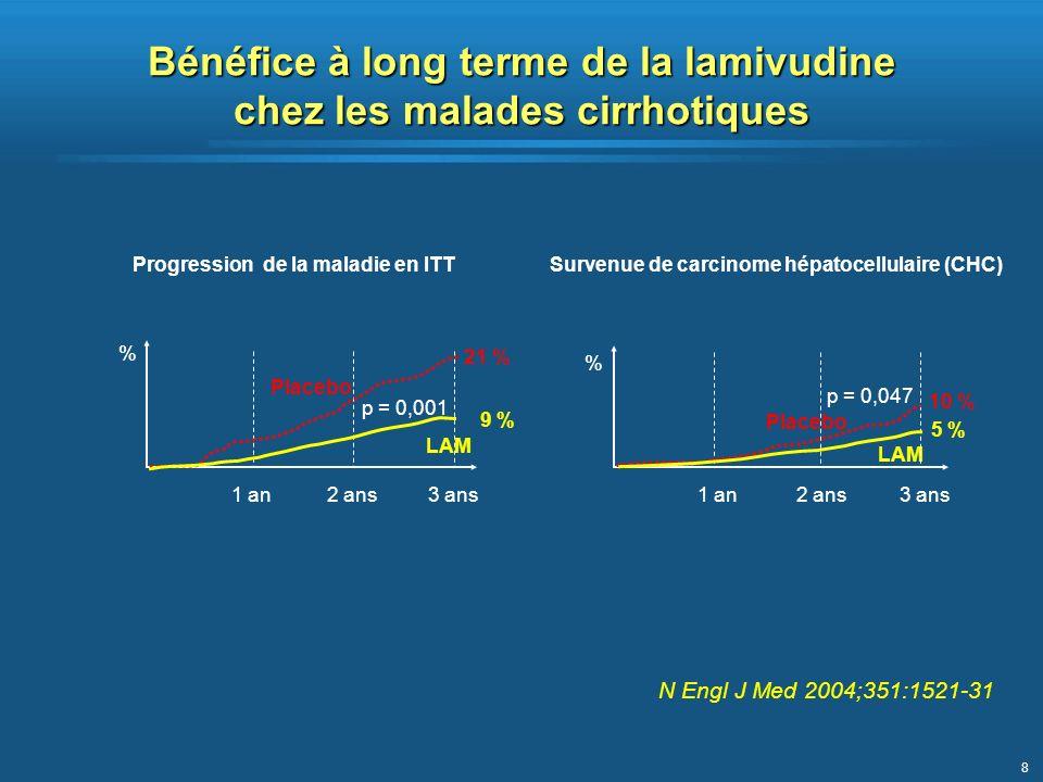 Bénéfice à long terme de la lamivudine chez les malades cirrhotiques