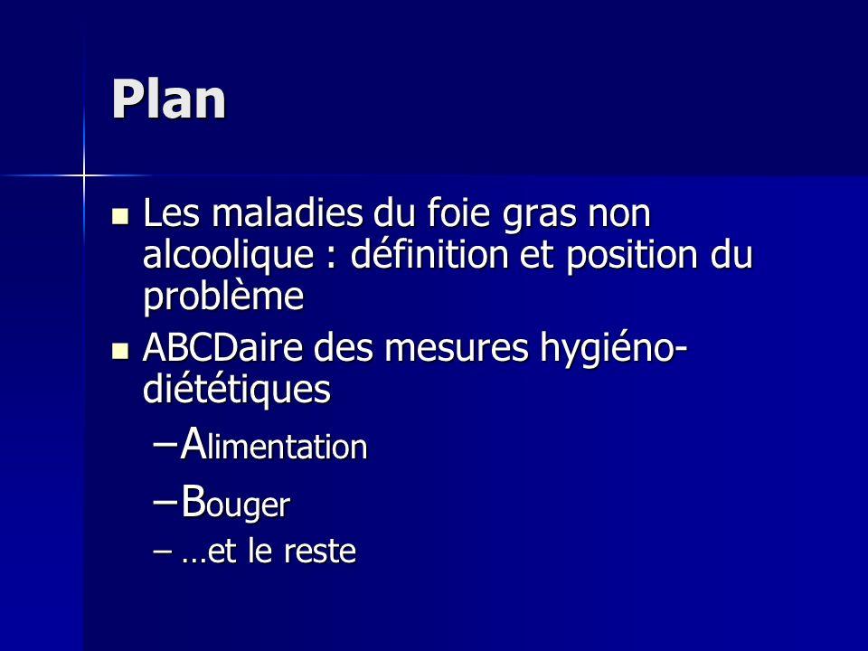 Plan Alimentation Bouger