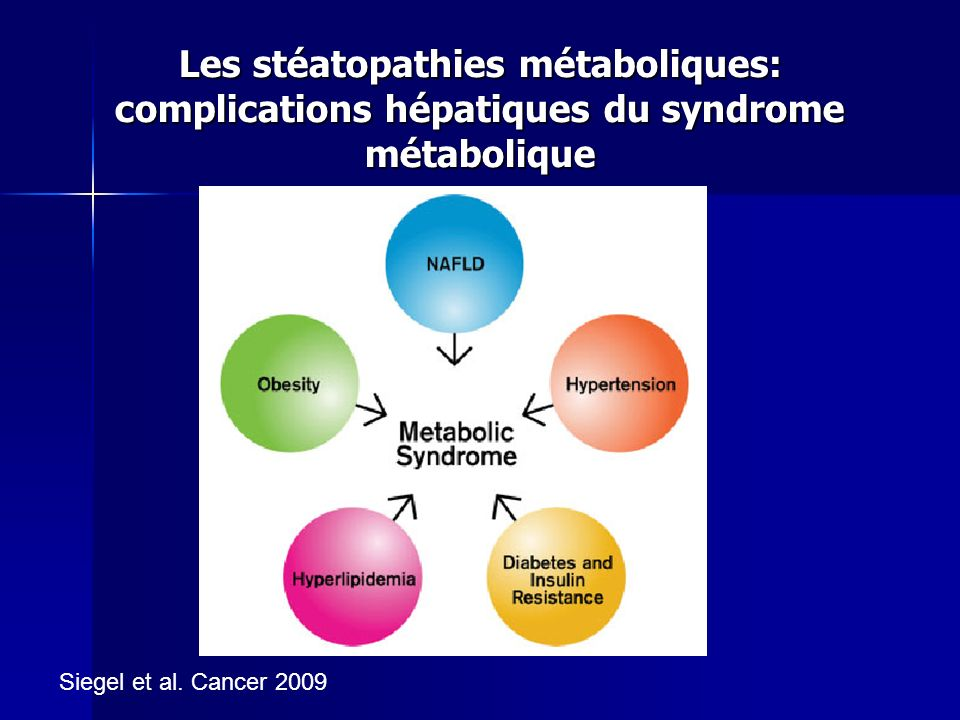 Les stéatopathies métaboliques: complications hépatiques du syndrome métabolique