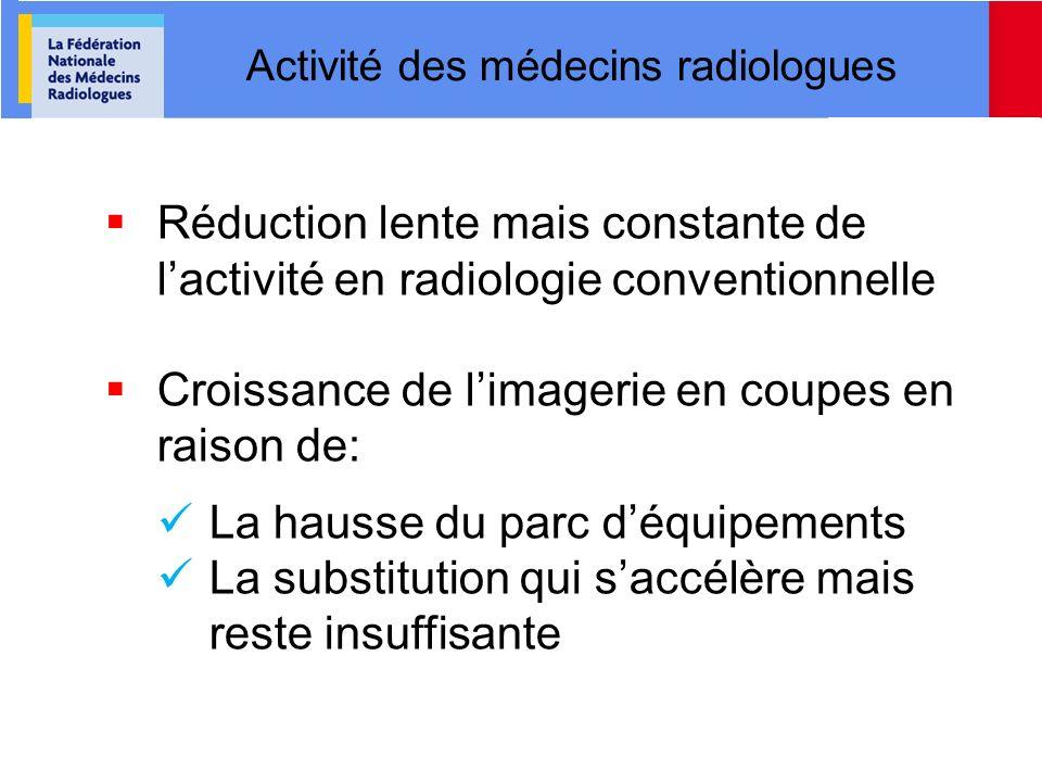 Activité des médecins radiologues