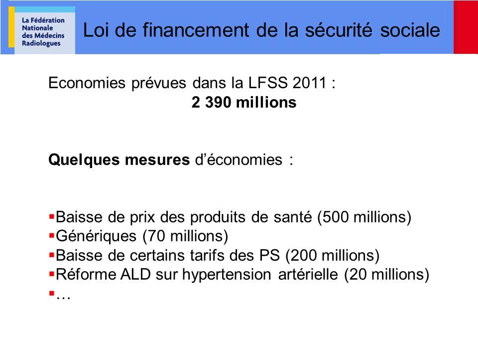 Loi de financement de la sécurité sociale