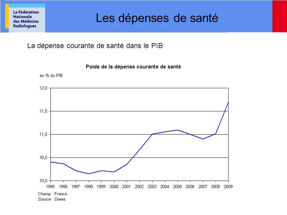 Les dépenses de santé La dépense courante de santé dans le PIB