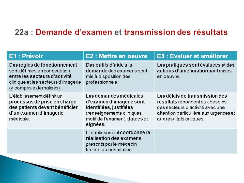 22a : Demande d'examen et transmission des résultats