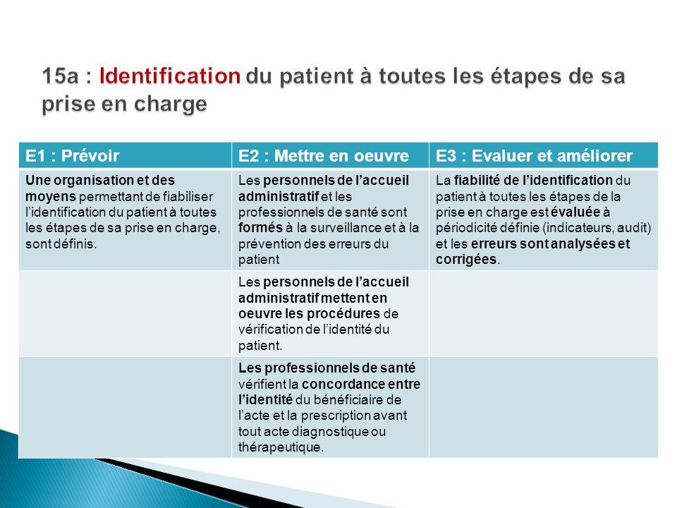 15a : Identification du patient à toutes les étapes de sa prise en charge