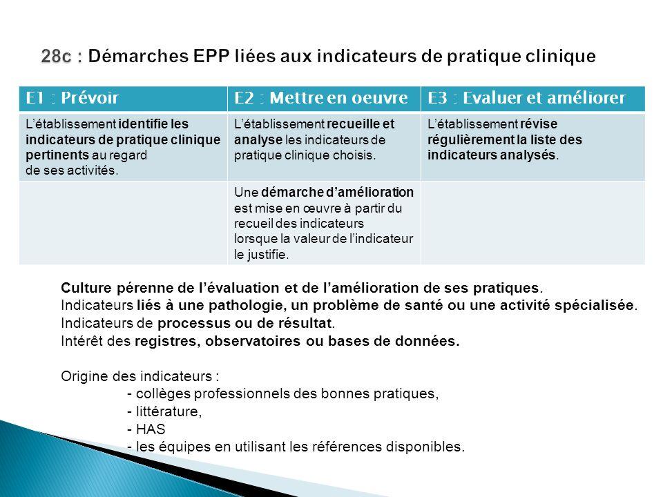 28c : Démarches EPP liées aux indicateurs de pratique clinique