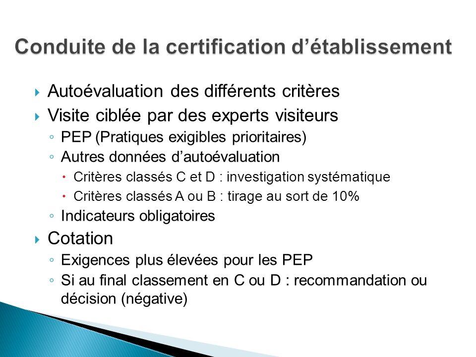 Conduite de la certification d'établissement
