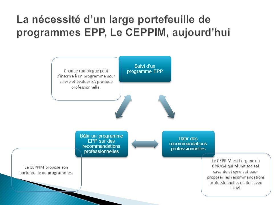 La nécessité d'un large portefeuille de programmes EPP, Le CEPPIM, aujourd'hui