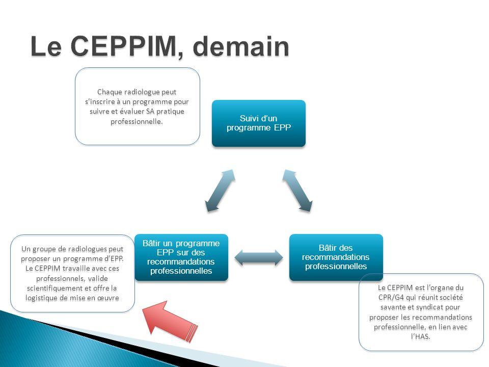 Le CEPPIM, demain Chaque radiologue peut s'inscrire à un programme pour suivre et évaluer SA pratique professionnelle.