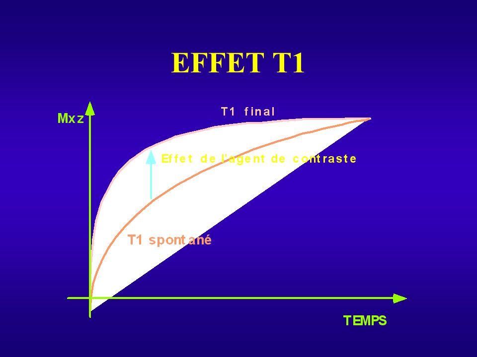 EFFET T1