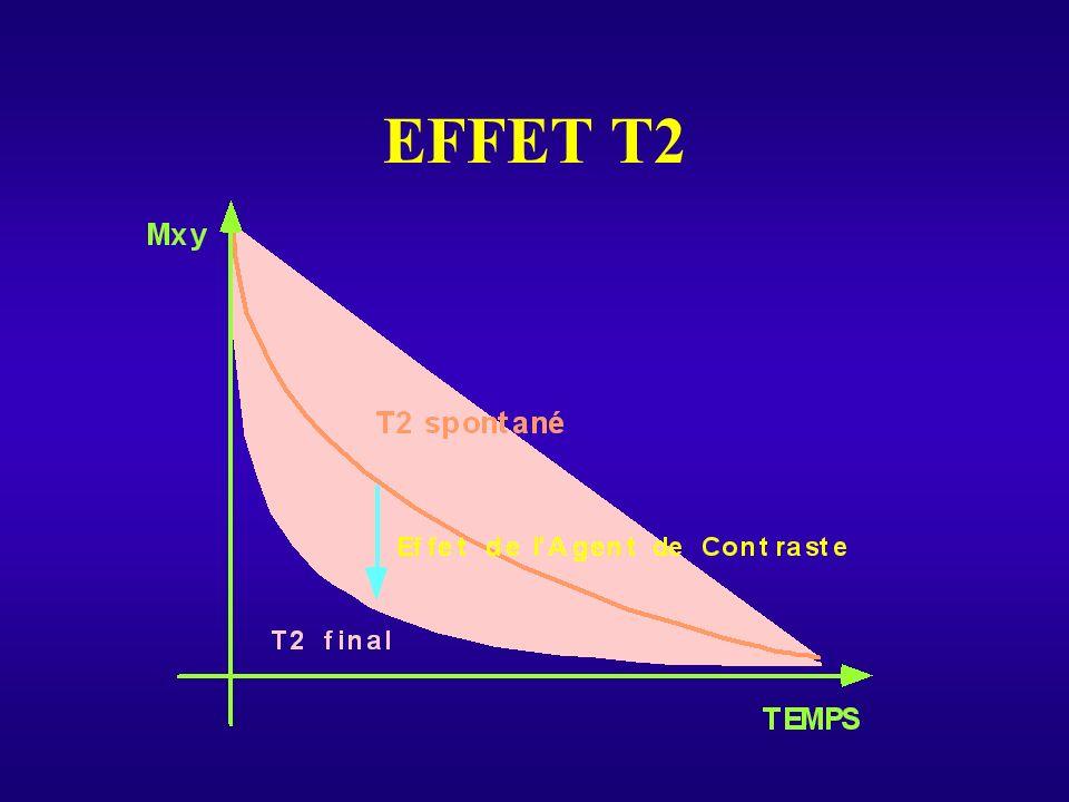 EFFET T2